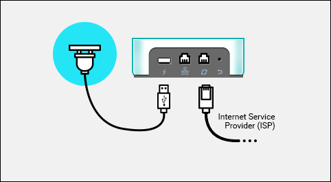 install box as a standalone router